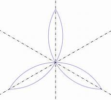 figur in feuerwerk mit fünf buchstaben symmetrie lernpfad