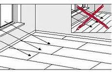 paneele verlegen längs oder quer verlegerichtung mmfa
