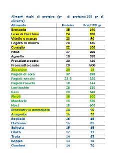 alimenti con basso indice glicemico tabella risultati immagini per alimenti a basso indice glicemico