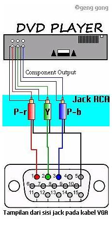 Cctv To Vga Wiring Diagram by Rca To Vga Wiring Diagram Wiring Diagram
