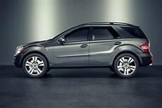 Suv Ankauf Mini Hybrid Suv Auto Verkaufen Tipps