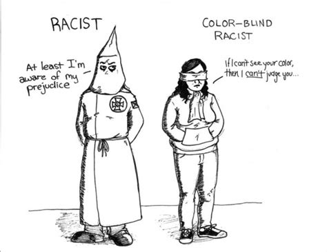 Cultural Racism Meaning
