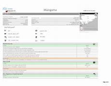 document chad fact sheet maingama returnee site october