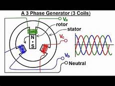 electrical engineering ch 13 3 phase circuit 3 of 42 a 3 phase generator 3 coil youtube