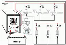 home inverter wiring diagram august 2018 repair manual auto