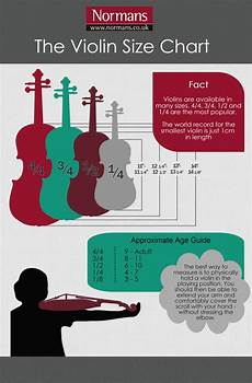 violin sizes choosing the right size normans music blog