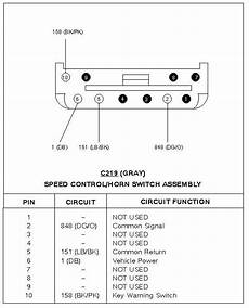 1997 f250 hd 7 3 wiring diagram horn relay location 1997 f 250 hd ford truck enthusiasts forums