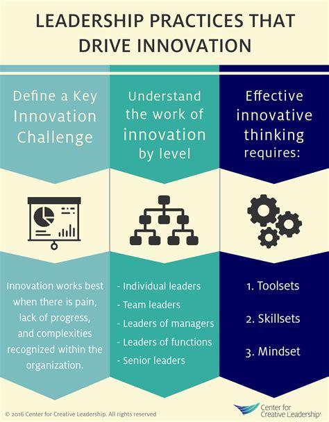 Healthcare Innovation Definition
