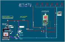 chauffage central gaz chaudiere fioul 35 kw