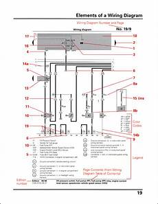 excerpt audi technical service training audi how to read wiring diagrams symbols layout and