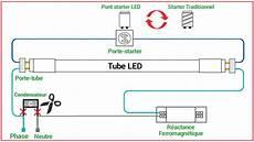 comment remplacer un fluorescent par un led b
