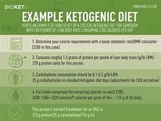 cyclical ketogenic diet ckd complete guide bioketo