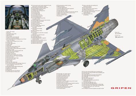 Jas Gripen Vs F 35