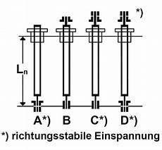 kugelgewindetriebe mit angetriebener mutter