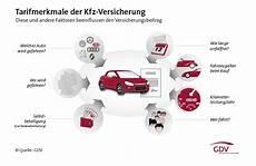 versicherung auto gescortes fahrverhalten und autoversicherung anekdoten
