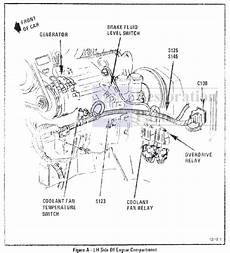 1985 corvette cooling fan wiring diagram 1988 c4 auxiliary cooling fan issue corvetteforum chevrolet corvette forum discussion