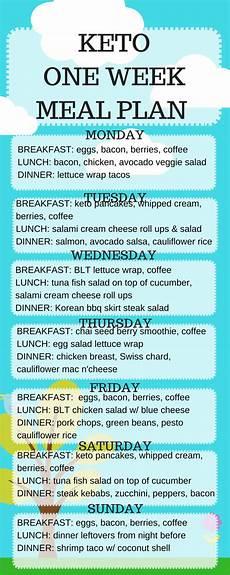 keto one week meal plan seasonal solutions one week meal plan keto meal plan no carb diets