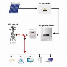 50kw On Grid Solar System Solar Energy Products Manufacturer