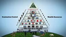 basic illuminati structure follow the money pyramid article