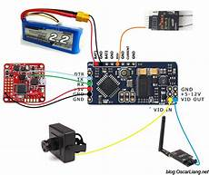how to choose osd for quadcopter fpv data screen