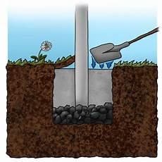 zaunpfosten einbetonieren ausrichten zaunpfosten betonieren so klappts garantiert mein