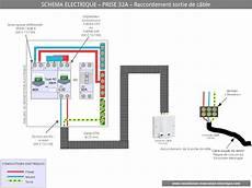 Section Cable Plaque Vitroceramique Ustensiles De Cuisine