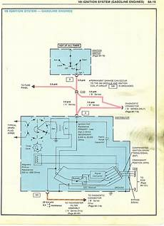 pin by jerry keller on g body diagram map wire