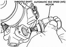 electronic throttle control 1995 chrysler town country free book repair manuals repair guides