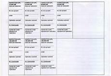 manuel d utilisation et carnet d entretien en fran 231 ais