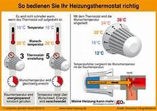 wie entlüftet eine heizung richtig so stellst du das heizungsthermostatventil zum richtig