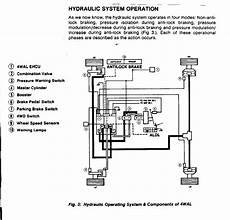 Schemes Of The Hydraulic System In A Car With Abs