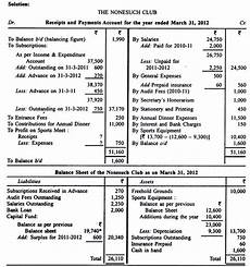 format of receipts and payments account preparation of receipts and payments accounts