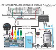 2013 hyundai genesis wiring harness diagram ecu pin diagram hyundai genesis forum