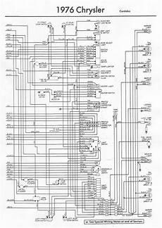 1976 Chrysler Cordoba Stromkreis Diagramm Bordnetz