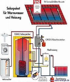 gastherme mit warmwasser selbstbau anlagen solarthermie