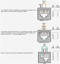 Convert Rj11 To Rj45 Wiring Diagram Gallery Wiring