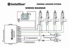 Car Alarm Central Locking Wiring Diagram Repair Manual