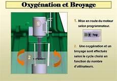 Fonctionnement Micro Station D épuration Individuelle Micro Station Setc