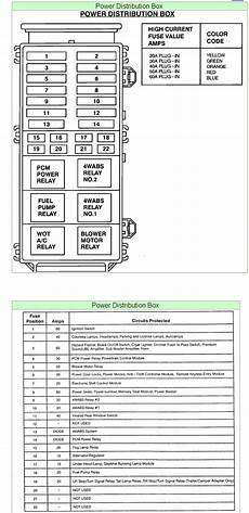 Explorer Fuse Box Diagram by I Need A 94 Explorer Fuse Panel Diagram