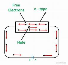what is n type semiconductor energy diagram and conduction circuit globe
