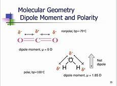what makes a molecule polar or nonpolar