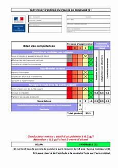 obtention du permis les r 233 sultats de l examen du permis de conduire ornikar