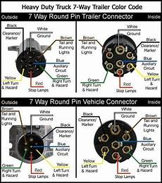 7 Way Trailer Diagram How To Check Trailer Wiring