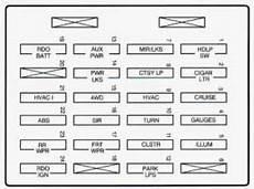 chevrolet blazer 1998 fuse box diagram auto genius