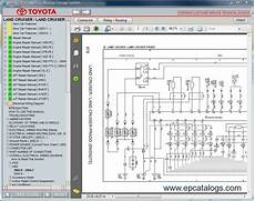 how to download repair manuals 2004 toyota land cruiser user handbook toyota land cruiser prado repair manual cars repair manuals