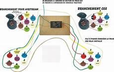 attelage frein branchement electrique