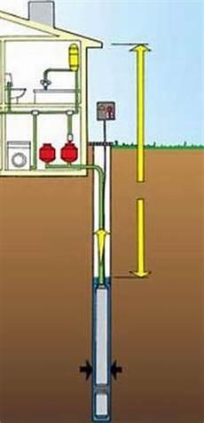 pompe a eau pour puit artesien pompe imerg 233 e pour puits 233 sien 220v 216 100 mm