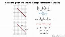 point slope form simply explained w 17 exles
