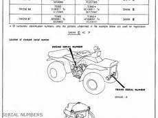 honda trx250 fourtrax 250 1985 f usa parts list partsmanual partsfiche