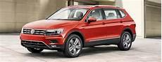 Volkswagen Tiguan Comprare O Vendere Auto Usate O Nuove
